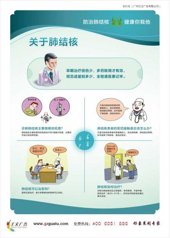 傳染科常見疾病護理_關于肺結核(二)