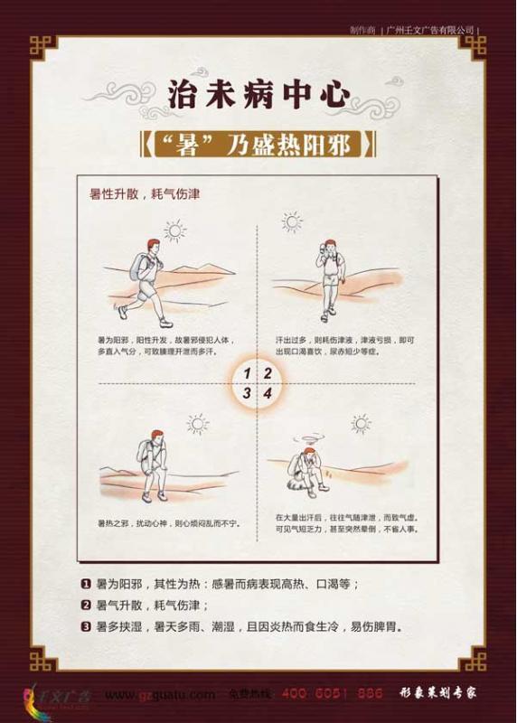 """中醫養生宣傳掛圖_""""暑""""乃盛熱陽邪"""