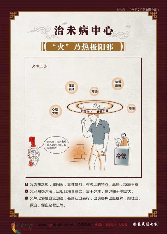 """中醫文化掛圖_""""火""""乃熱極陽邪"""